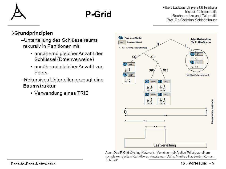 Peer-to-Peer-Netzwerke 15.