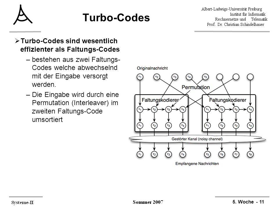 5. Woche - 11 Turbo-Codes  Turbo-Codes sind wesentlich effizienter als Faltungs-Codes –bestehen aus zwei Faltungs- Codes welche abwechselnd mit der E