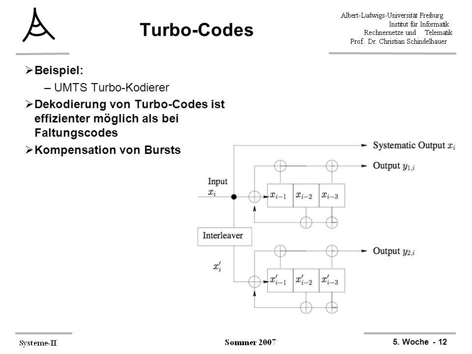 5. Woche - 12 Turbo-Codes  Beispiel: –UMTS Turbo-Kodierer  Dekodierung von Turbo-Codes ist effizienter möglich als bei Faltungscodes  Kompensation