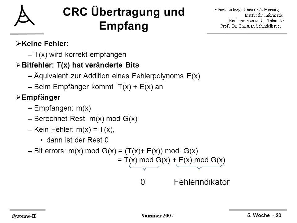 5. Woche - 20 CRC Übertragung und Empfang  Keine Fehler: –T(x) wird korrekt empfangen  Bitfehler: T(x) hat veränderte Bits –Äquivalent zur Addition