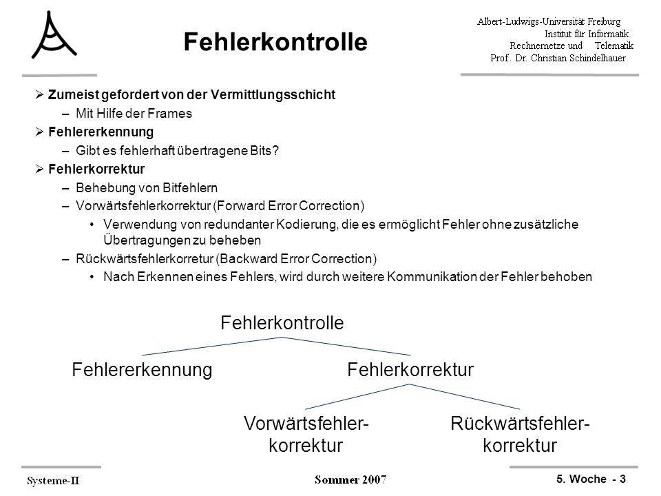 24 Albert-Ludwigs-Universität Freiburg Rechnernetze und Telematik Prof.