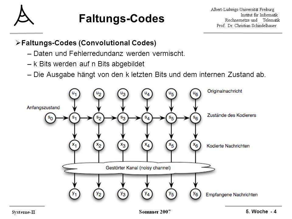 5. Woche - 4 Faltungs-Codes  Faltungs-Codes (Convolutional Codes) –Daten und Fehlerredundanz werden vermischt. –k Bits werden auf n Bits abgebildet –