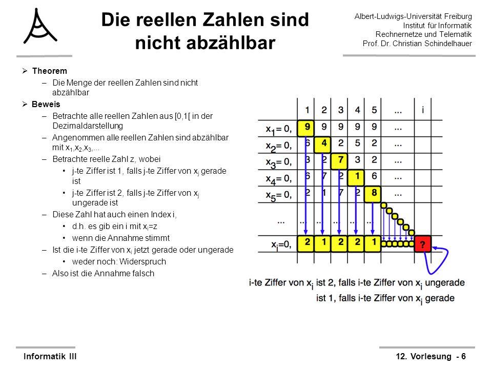 Albert-Ludwigs-Universität Freiburg Institut für Informatik Rechnernetze und Telematik Prof. Dr. Christian Schindelhauer Informatik III12. Vorlesung -