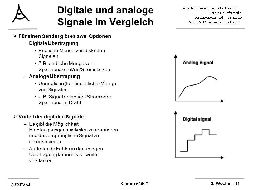 3. Woche - 11 Digitale und analoge Signale im Vergleich  Für einen Sender gibt es zwei Optionen –Digitale Übertragung Endliche Menge von diskreten Si