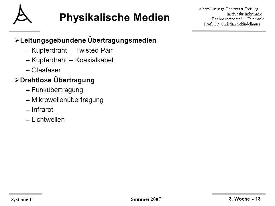 3. Woche - 13 Physikalische Medien  Leitungsgebundene Übertragungsmedien –Kupferdraht – Twisted Pair –Kupferdraht – Koaxialkabel –Glasfaser  Drahtlo