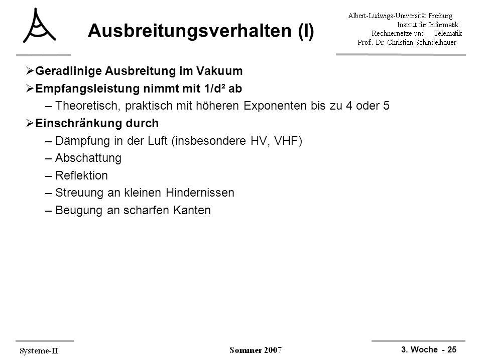3. Woche - 25 Ausbreitungsverhalten (I)  Geradlinige Ausbreitung im Vakuum  Empfangsleistung nimmt mit 1/d² ab –Theoretisch, praktisch mit höheren E