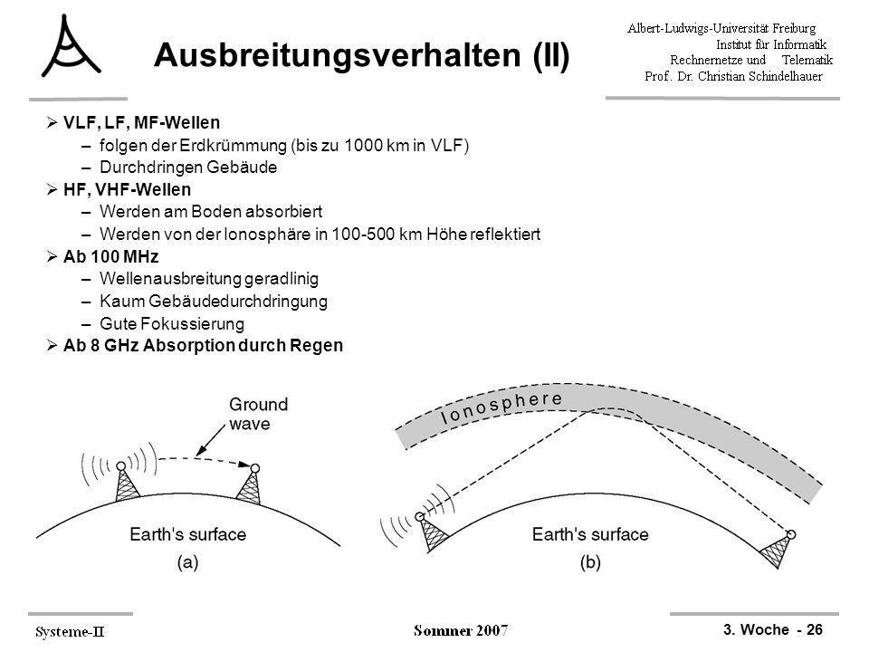 3. Woche - 26 Ausbreitungsverhalten (II)  VLF, LF, MF-Wellen –folgen der Erdkrümmung (bis zu 1000 km in VLF) –Durchdringen Gebäude  HF, VHF-Wellen –