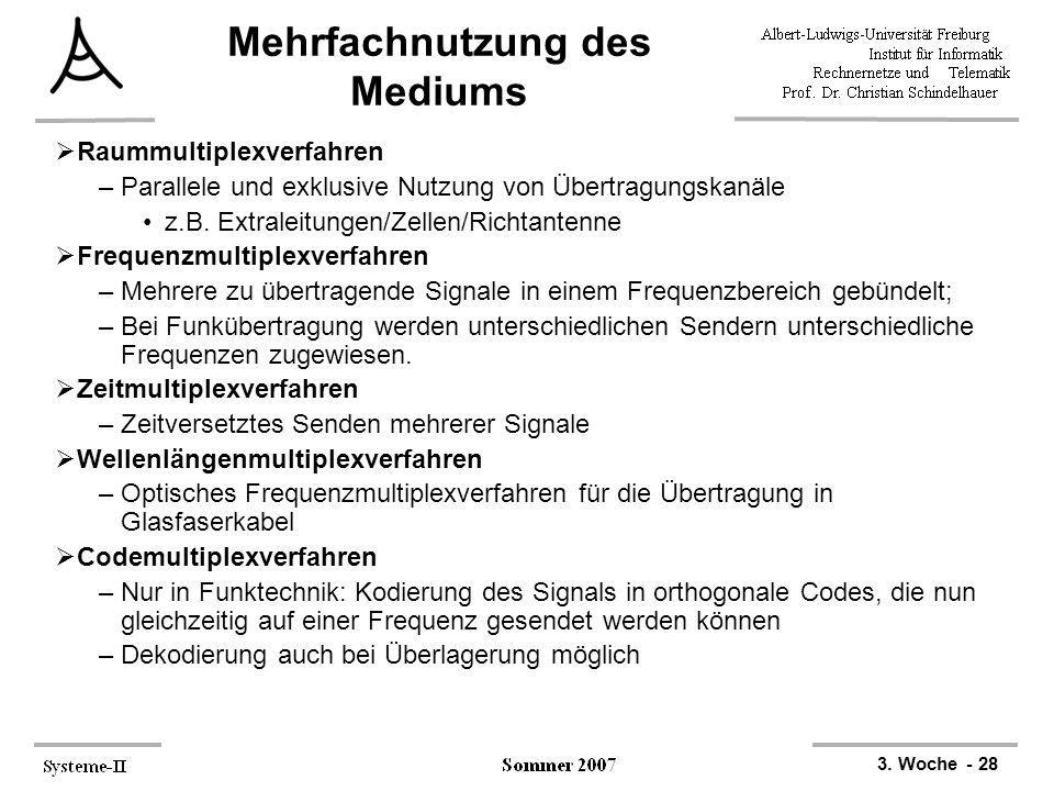3. Woche - 28 Mehrfachnutzung des Mediums  Raummultiplexverfahren –Parallele und exklusive Nutzung von Übertragungskanäle z.B. Extraleitungen/Zellen/