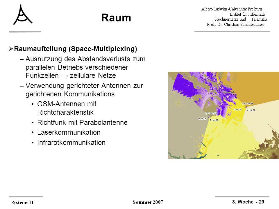 3. Woche - 29 Raum  Raumaufteilung (Space-Multiplexing) –Ausnutzung des Abstandsverlusts zum parallelen Betriebs verschiedener Funkzellen → zellulare
