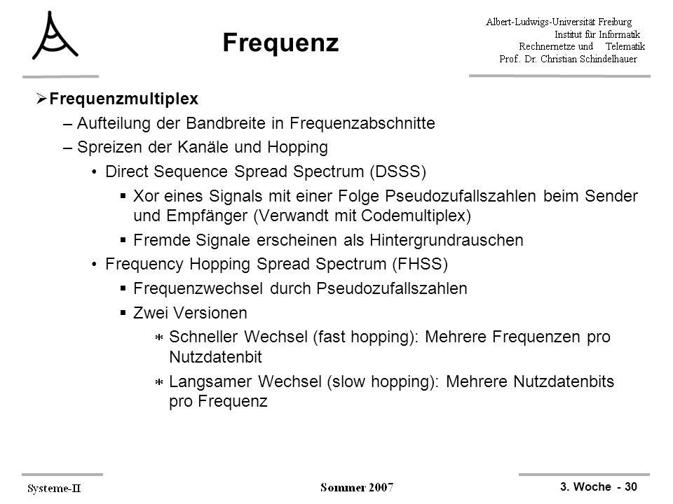 3. Woche - 30 Frequenz  Frequenzmultiplex –Aufteilung der Bandbreite in Frequenzabschnitte –Spreizen der Kanäle und Hopping Direct Sequence Spread Sp