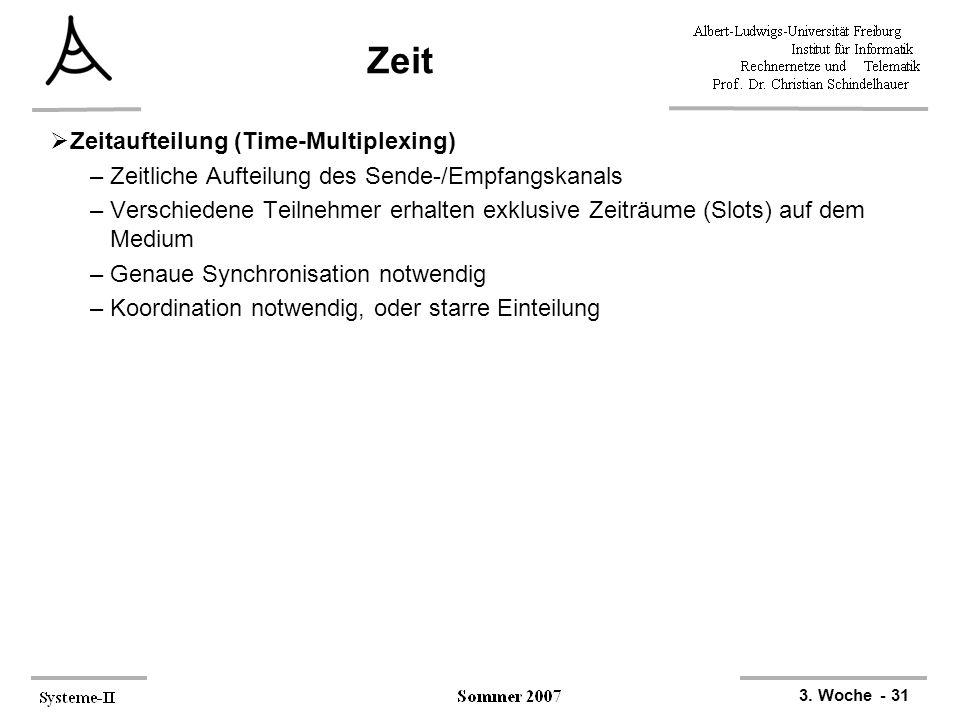 3. Woche - 31 Zeit  Zeitaufteilung (Time-Multiplexing) –Zeitliche Aufteilung des Sende-/Empfangskanals –Verschiedene Teilnehmer erhalten exklusive Ze