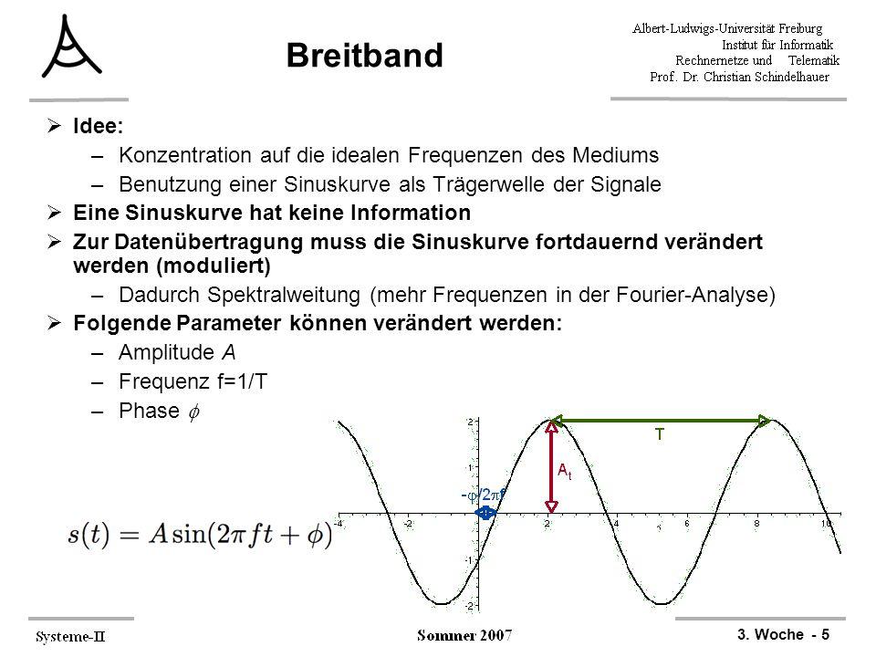 3. Woche - 5 Breitband  Idee: –Konzentration auf die idealen Frequenzen des Mediums –Benutzung einer Sinuskurve als Trägerwelle der Signale  Eine Si
