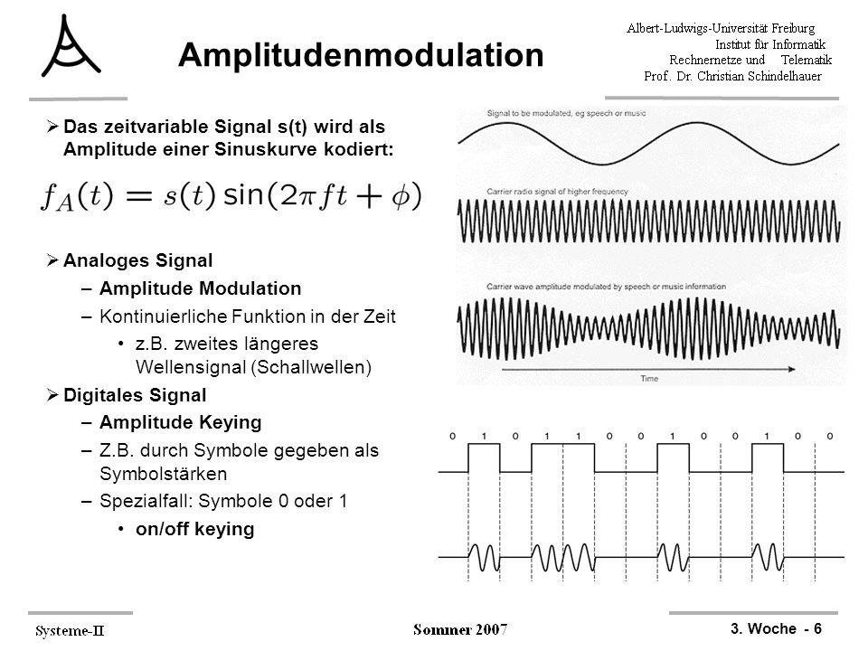 3. Woche - 6 Amplitudenmodulation  Das zeitvariable Signal s(t) wird als Amplitude einer Sinuskurve kodiert:  Analoges Signal –Amplitude Modulation