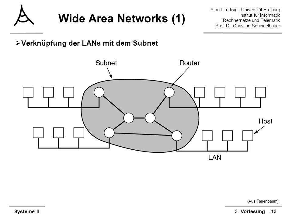 Albert-Ludwigs-Universität Freiburg Institut für Informatik Rechnernetze und Telematik Prof. Dr. Christian Schindelhauer Systeme-II3. Vorlesung - 13 W