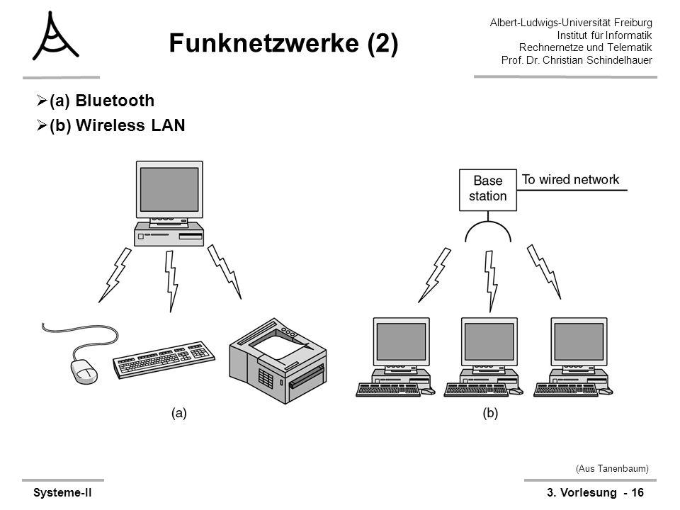 Albert-Ludwigs-Universität Freiburg Institut für Informatik Rechnernetze und Telematik Prof. Dr. Christian Schindelhauer Systeme-II3. Vorlesung - 16 (
