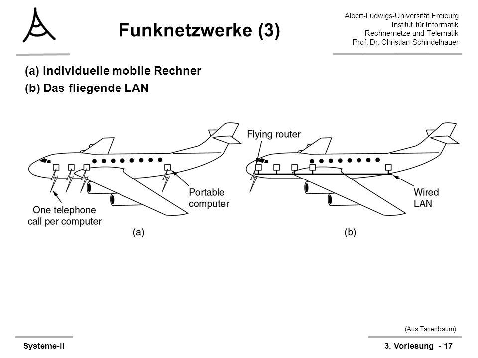 Albert-Ludwigs-Universität Freiburg Institut für Informatik Rechnernetze und Telematik Prof. Dr. Christian Schindelhauer Systeme-II3. Vorlesung - 17 (