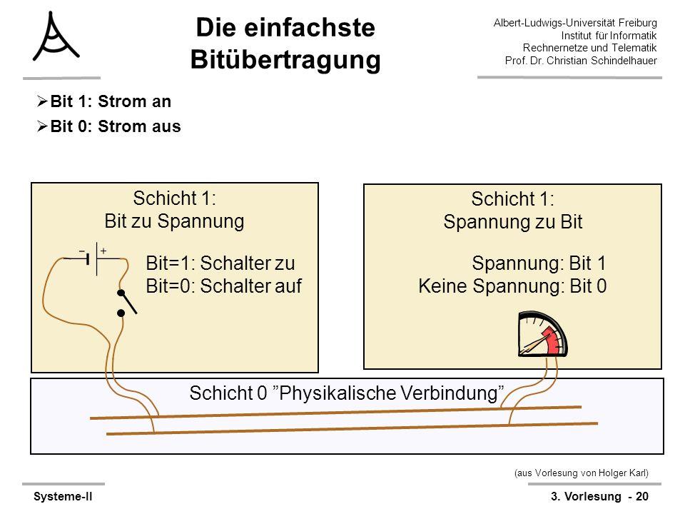 Albert-Ludwigs-Universität Freiburg Institut für Informatik Rechnernetze und Telematik Prof. Dr. Christian Schindelhauer Systeme-II3. Vorlesung - 20 D