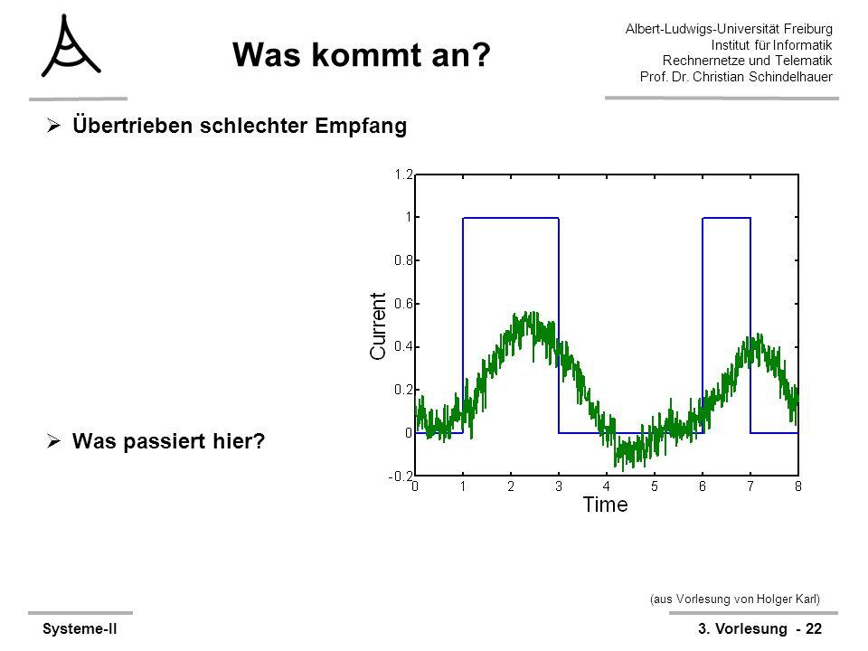 Albert-Ludwigs-Universität Freiburg Institut für Informatik Rechnernetze und Telematik Prof. Dr. Christian Schindelhauer Systeme-II3. Vorlesung - 22 W