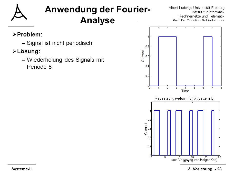 Albert-Ludwigs-Universität Freiburg Institut für Informatik Rechnernetze und Telematik Prof. Dr. Christian Schindelhauer Systeme-II3. Vorlesung - 28 A