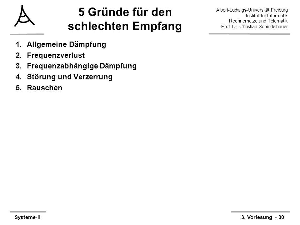 Albert-Ludwigs-Universität Freiburg Institut für Informatik Rechnernetze und Telematik Prof. Dr. Christian Schindelhauer Systeme-II3. Vorlesung - 30 5