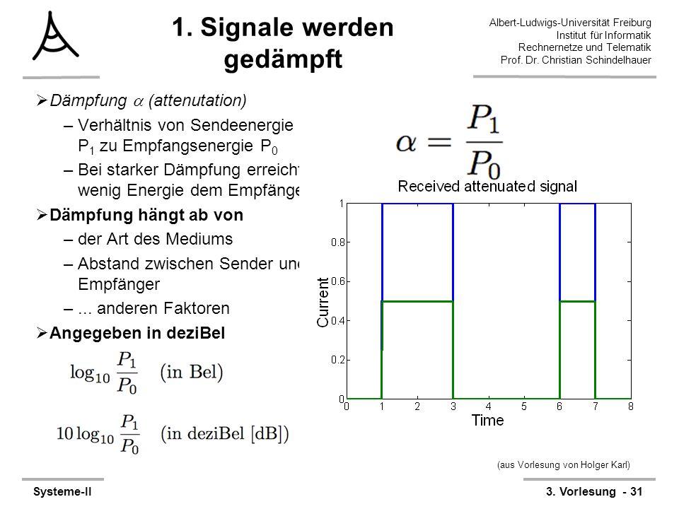 Albert-Ludwigs-Universität Freiburg Institut für Informatik Rechnernetze und Telematik Prof. Dr. Christian Schindelhauer Systeme-II3. Vorlesung - 31 1