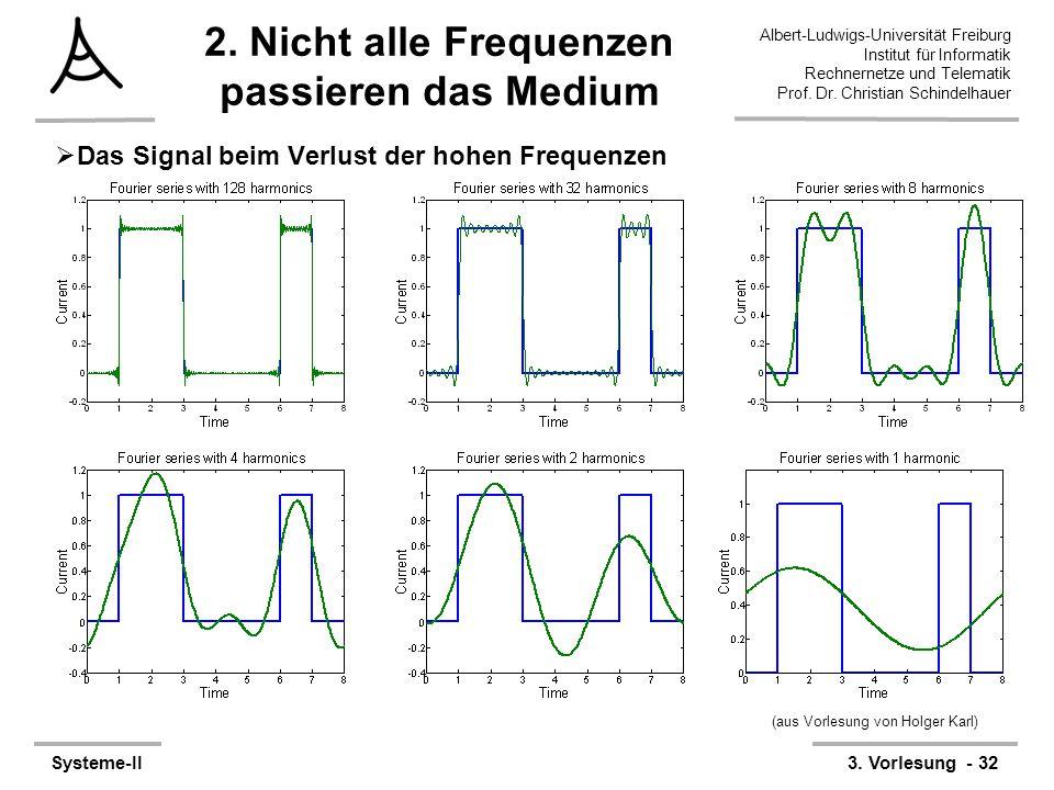 Albert-Ludwigs-Universität Freiburg Institut für Informatik Rechnernetze und Telematik Prof. Dr. Christian Schindelhauer Systeme-II3. Vorlesung - 32 2