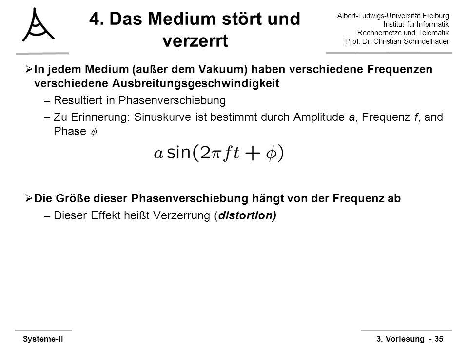 Albert-Ludwigs-Universität Freiburg Institut für Informatik Rechnernetze und Telematik Prof. Dr. Christian Schindelhauer Systeme-II3. Vorlesung - 35 4