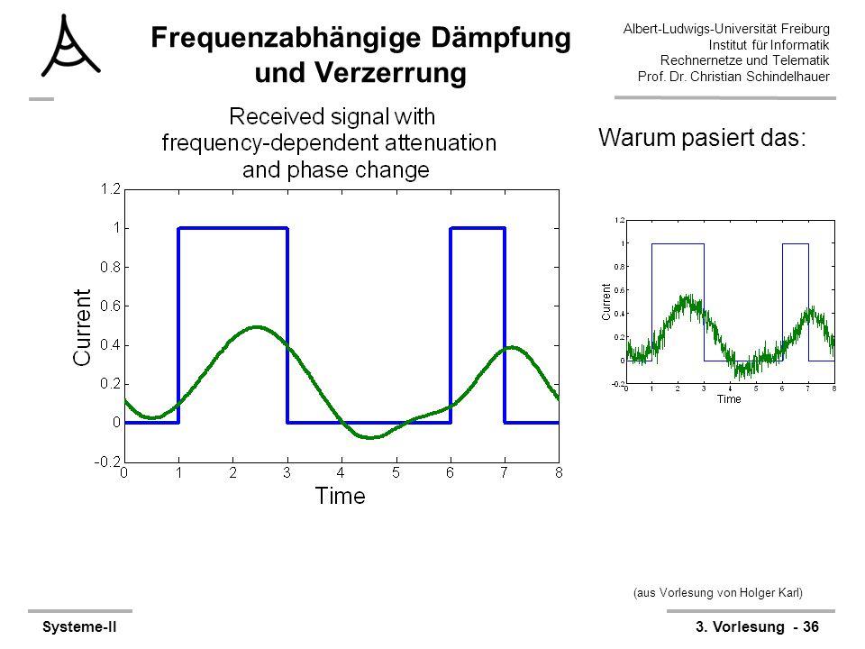 Albert-Ludwigs-Universität Freiburg Institut für Informatik Rechnernetze und Telematik Prof. Dr. Christian Schindelhauer Systeme-II3. Vorlesung - 36 F