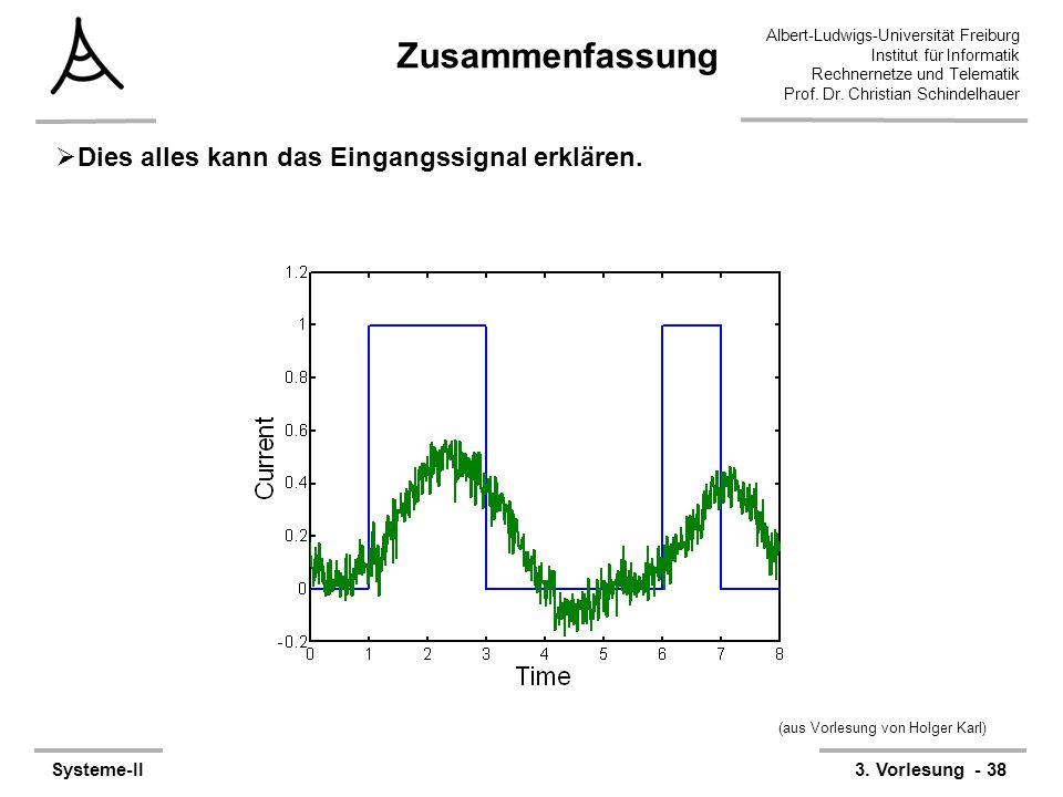 Albert-Ludwigs-Universität Freiburg Institut für Informatik Rechnernetze und Telematik Prof. Dr. Christian Schindelhauer Systeme-II3. Vorlesung - 38 Z