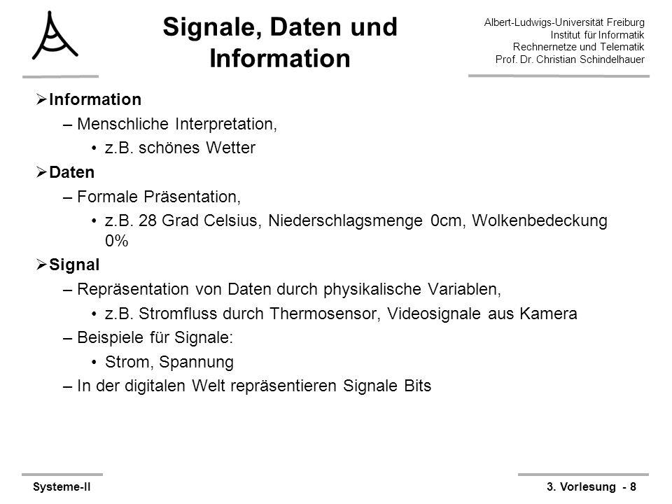 Albert-Ludwigs-Universität Freiburg Institut für Informatik Rechnernetze und Telematik Prof. Dr. Christian Schindelhauer Systeme-II3. Vorlesung - 8 Si