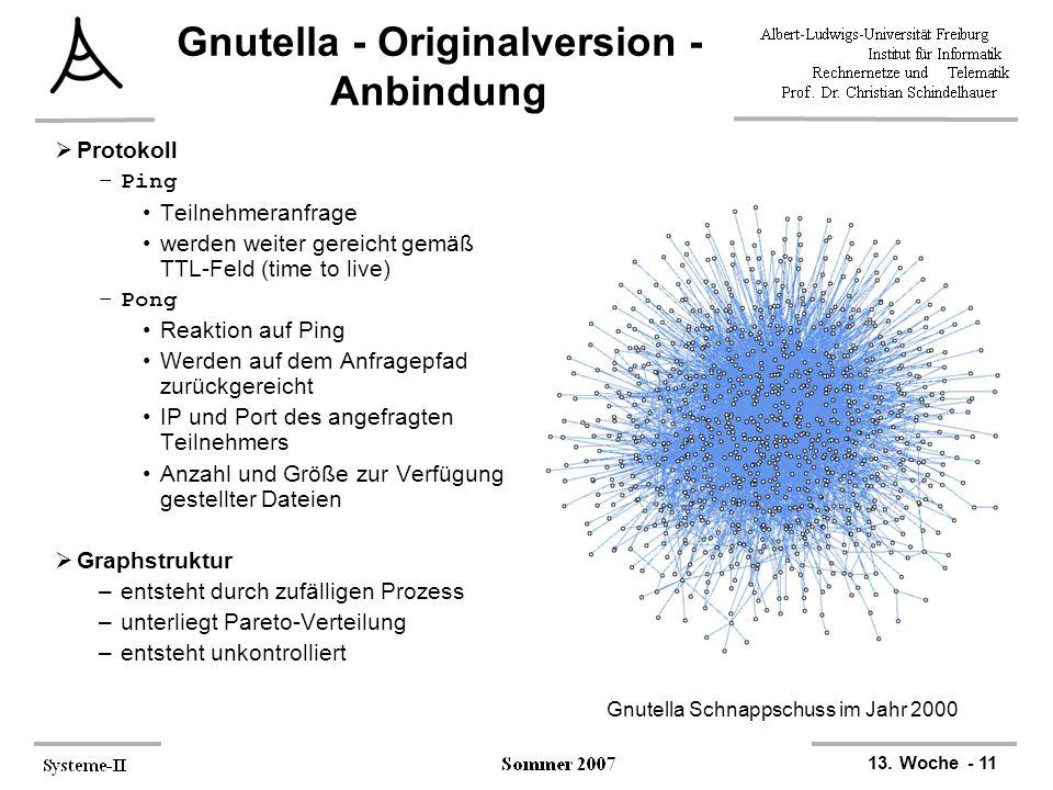 13. Woche - 11 Gnutella - Originalversion - Anbindung  Protokoll –Ping Teilnehmeranfrage werden weiter gereicht gemäß TTL-Feld (time to live) –Pong R