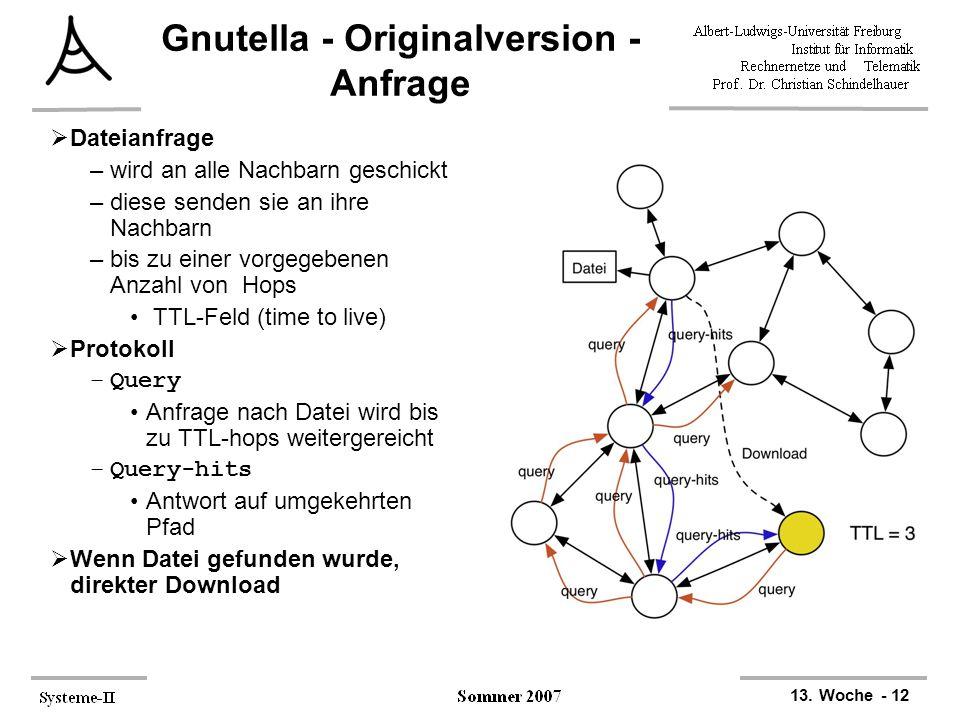 13. Woche - 12 Gnutella - Originalversion - Anfrage  Dateianfrage –wird an alle Nachbarn geschickt –diese senden sie an ihre Nachbarn –bis zu einer v