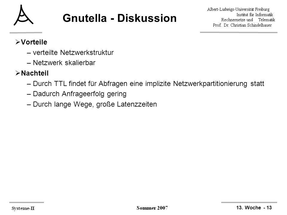 13. Woche - 13 Gnutella - Diskussion  Vorteile –verteilte Netzwerkstruktur –Netzwerk skalierbar  Nachteil –Durch TTL findet für Abfragen eine impliz