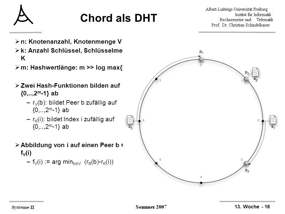 13. Woche - 16 Chord als DHT  n: Knotenanzahl, Knotenmenge V  k: Anzahl Schlüssel, Schlüsselmenge K  m: Hashwertlänge: m >> log max{K,N}  Zwei Has