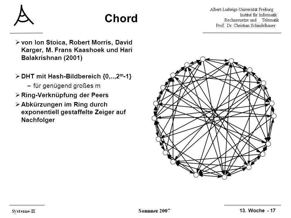 13. Woche - 17 Chord  von Ion Stoica, Robert Morris, David Karger, M. Frans Kaashoek und Hari Balakrishnan (2001)  DHT mit Hash-Bildbereich {0,..,2