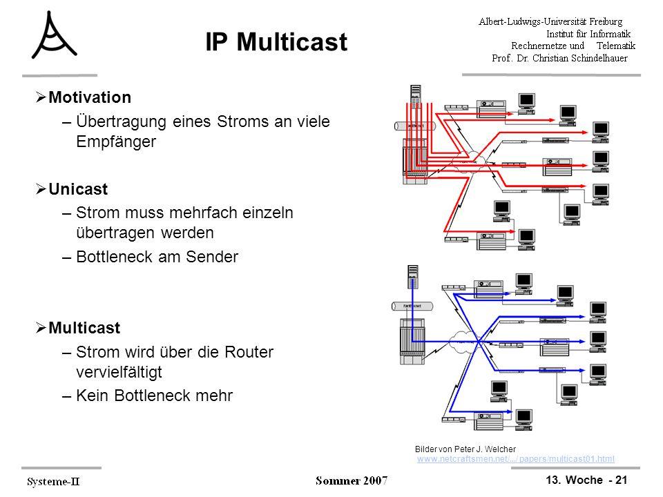 13. Woche - 21 IP Multicast  Motivation –Übertragung eines Stroms an viele Empfänger  Unicast –Strom muss mehrfach einzeln übertragen werden –Bottle