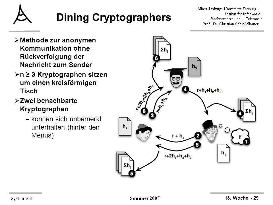13. Woche - 29 Dining Cryptographers  Methode zur anonymen Kommunikation ohne Rückverfolgung der Nachricht zum Sender  n ≥ 3 Kryptographen sitzen um