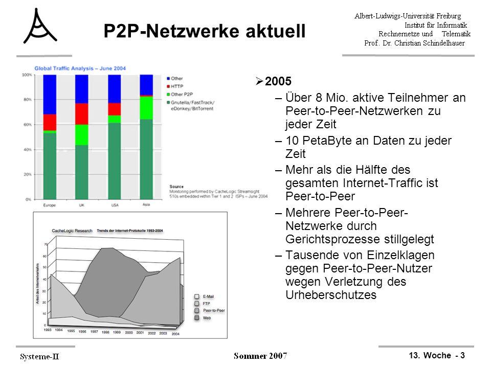 13. Woche - 3 P2P-Netzwerke aktuell  2005 –Über 8 Mio. aktive Teilnehmer an Peer-to-Peer-Netzwerken zu jeder Zeit –10 PetaByte an Daten zu jeder Zeit