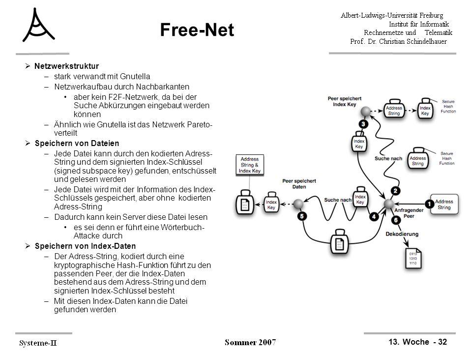 13. Woche - 32 Free-Net  Netzwerkstruktur –stark verwandt mit Gnutella –Netzwerkaufbau durch Nachbarkanten aber kein F2F-Netzwerk, da bei der Suche A