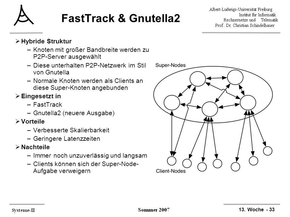 13. Woche - 33 FastTrack & Gnutella2  Hybride Struktur –Knoten mit großer Bandbreite werden zu P2P-Server ausgewählt –Diese unterhalten P2P-Netzwerk