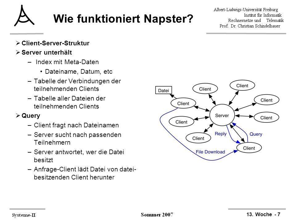 13. Woche - 7 Wie funktioniert Napster?  Client-Server-Struktur  Server unterhält – Index mit Meta-Daten Dateiname, Datum, etc –Tabelle der Verbindu