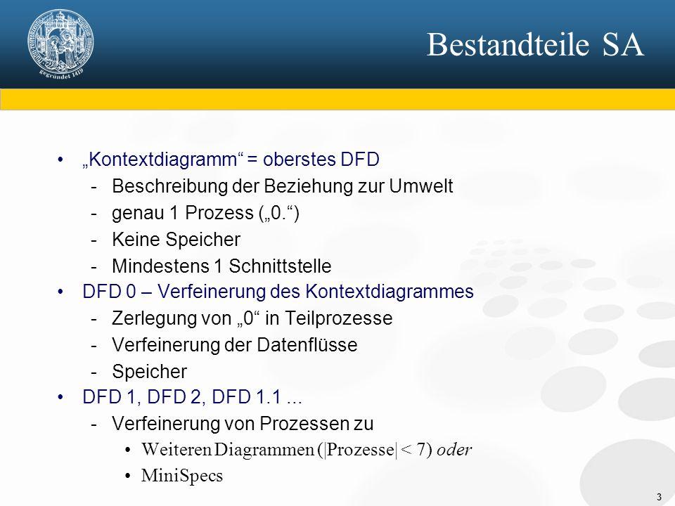 """3 Bestandteile SA """"Kontextdiagramm"""" = oberstes DFD - Beschreibung der Beziehung zur Umwelt - genau 1 Prozess (""""0."""") - Keine Speicher - Mindestens 1 Sc"""