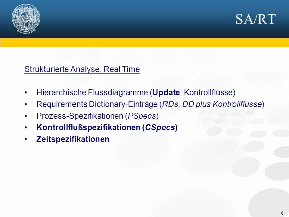 8 SA/RT Strukturierte Analyse, Real Time Hierarchische Flussdiagramme (Update: Kontrollflüsse) Requirements Dictionary-Einträge (RDs, DD plus Kontroll