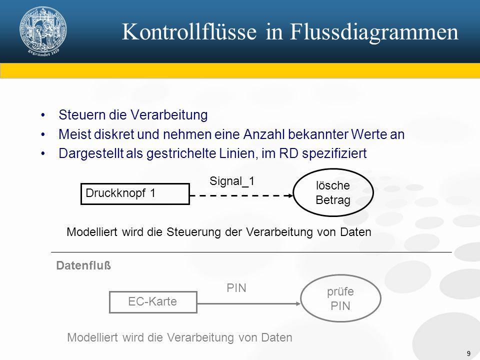 10 CSpecs Durch Balkennotation im Flussdiagramm beschrieben - Kontrollflusseingänge, Kontrollflussausgänge ET / Zustandsautomaten - ET: