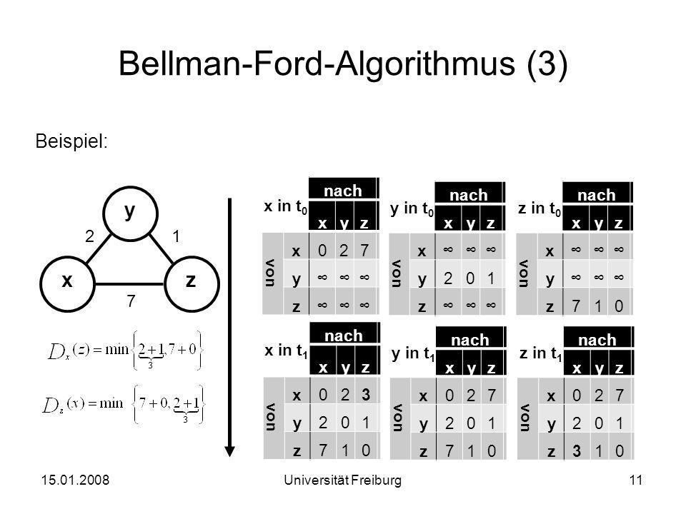 Bellman-Ford-Algorithmus (3) Beispiel: 15.01.200811Universität Freiburg xz y 12 7 x in t 0 nach xyz von x027 y∞∞∞ z∞∞∞ y in t 0 nach xyz von x∞∞∞ y201