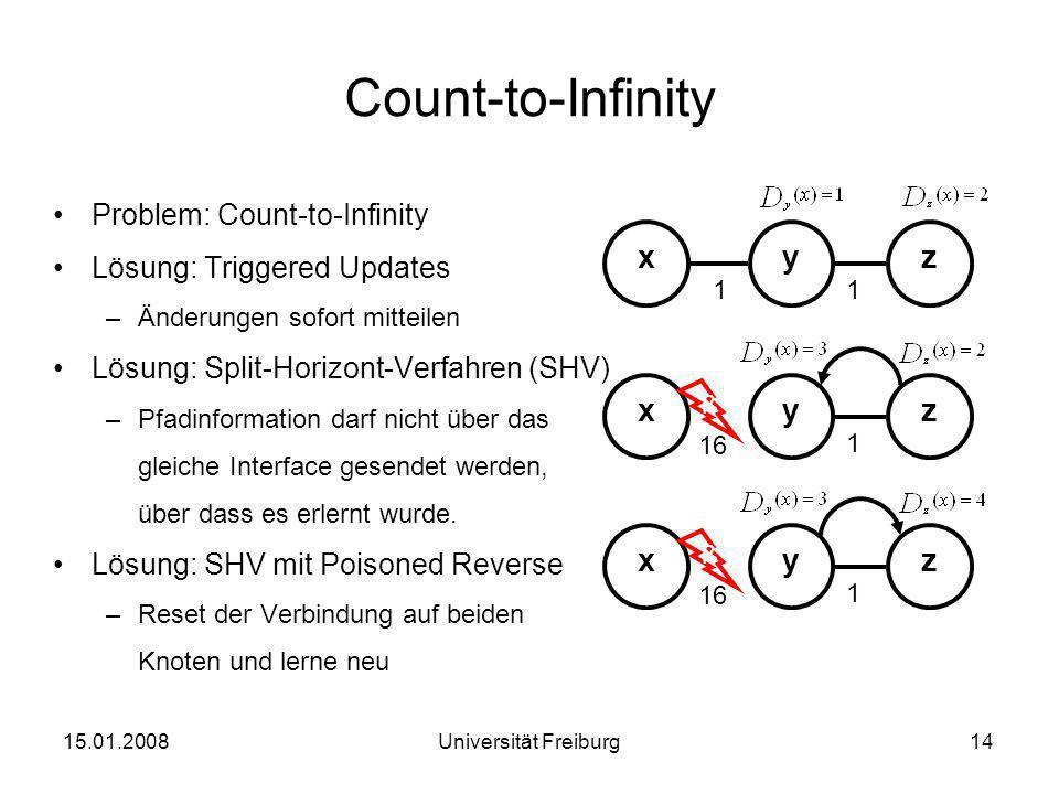 Count-to-Infinity Problem: Count-to-Infinity Lösung: Triggered Updates –Änderungen sofort mitteilen Lösung: Split-Horizont-Verfahren (SHV) –Pfadinform