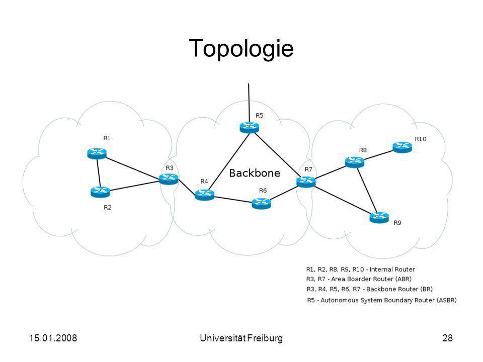 Topologie 15.01.200828Universität Freiburg