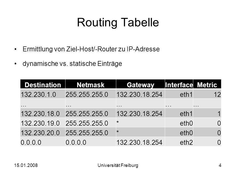 Routing Tabelle Ermittlung von Ziel-Host/-Router zu IP-Adresse dynamische vs. statische Einträge 15.01.20084Universität Freiburg DestinationNetmaskGat