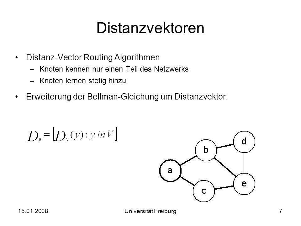 Distanzvektoren Distanz-Vector Routing Algorithmen –Knoten kennen nur einen Teil des Netzwerks –Knoten lernen stetig hinzu Erweiterung der Bellman-Gle