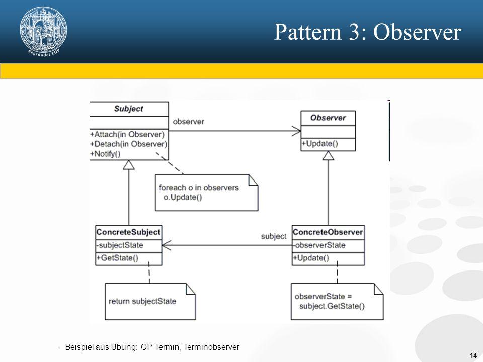 14 Pattern 3: Observer - Beispiel aus Übung: OP-Termin, Terminobserver